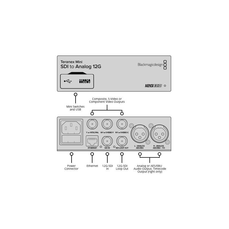 Teranex Mini - SDI to ANALOG 12G