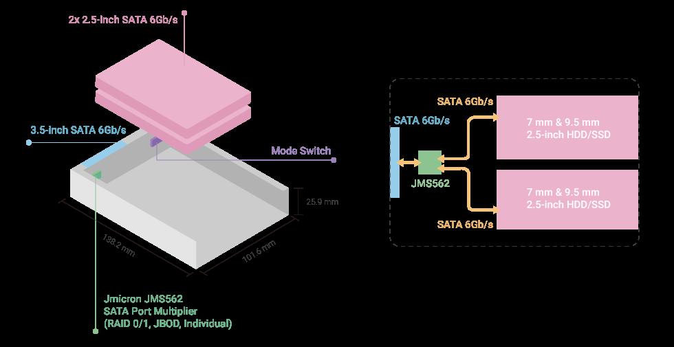 Schemat architektury