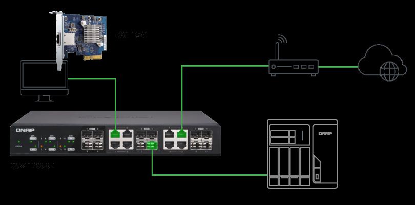 faster-speeds-existing-cables_desktop_SFP+