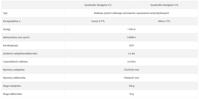 Quadralite Navigator X.PNG