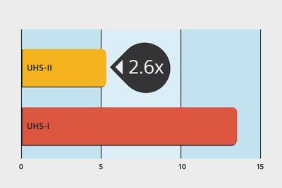 KARTA%20PAMI%C4%98CI%20SONY%20SDXC%2064GB%20SF-G%20TOUGH%20UHS-II%20U3%20V90%20(SF64TG)%20(6).jpg