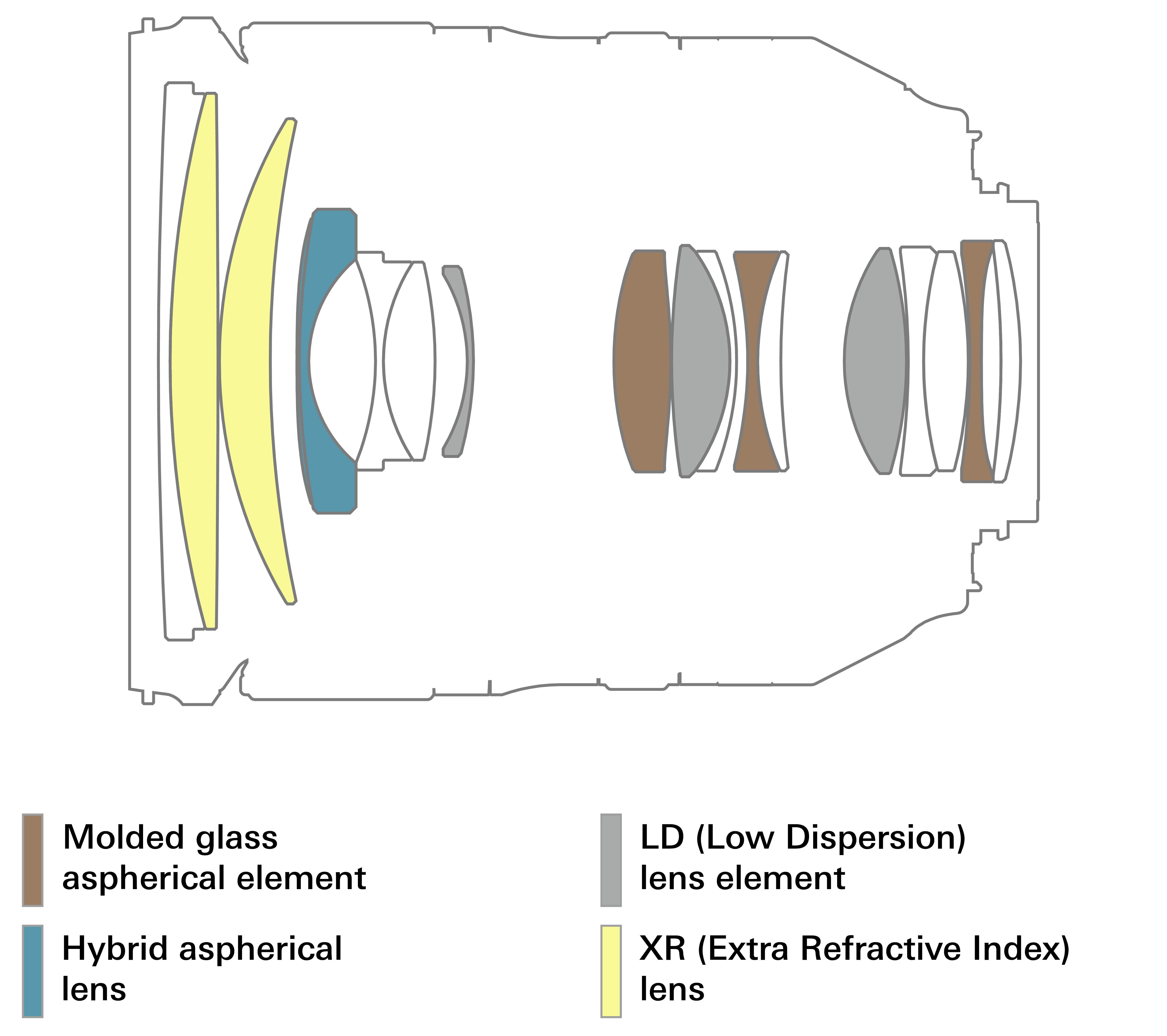 a032_opticalconstruction.jpg
