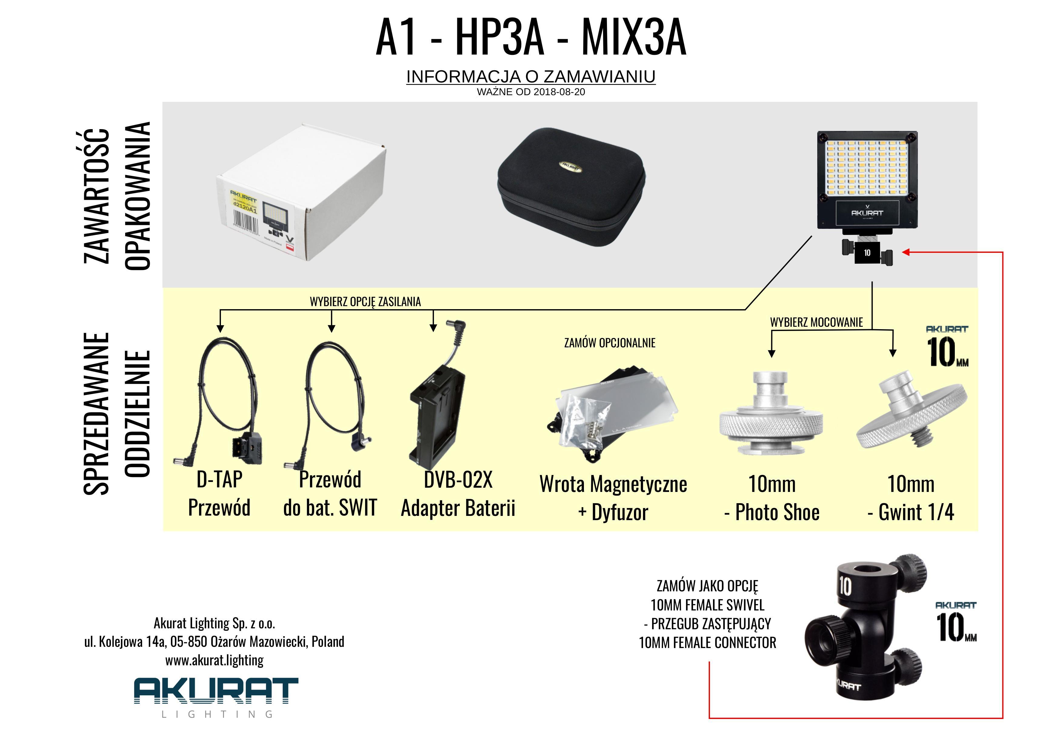 Akurat HP3A 7